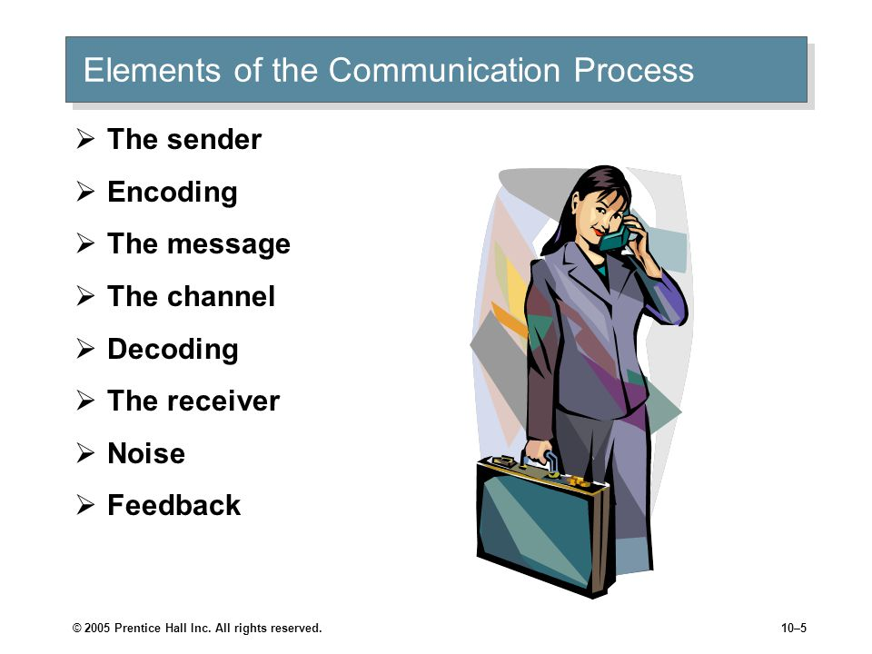 © 2005 Prentice Hall Inc. All rights reserved.10–5 Elements of the Communication Process  The sender  Encoding  The message  The channel  Decodin