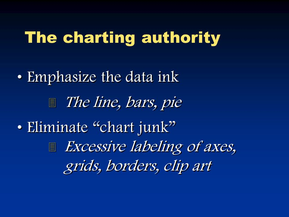 The charting authority Edward Tufte The visual display of quantitative information Edward Tufte The visual display of quantitative information