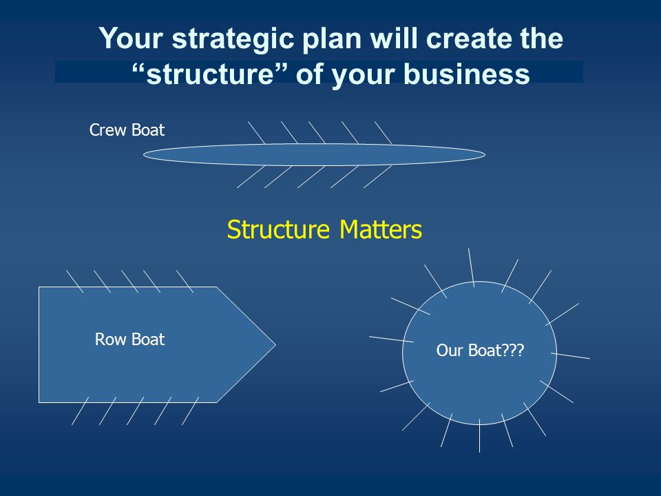 Your strategic plan will create the structure of your business Crew Boat Row Boat Our Boat .