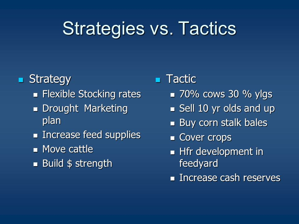 Strategies vs.