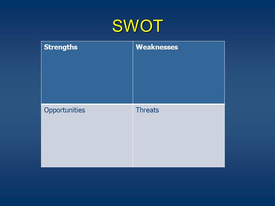 SWOT StrengthsWeaknesses OpportunitiesThreats