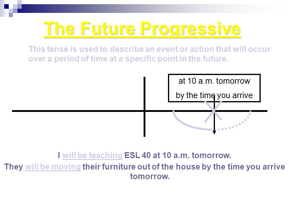 The Future Progressive This tense is used to describe an event or action that will occur over a period of time at a specific point in the future. I wi
