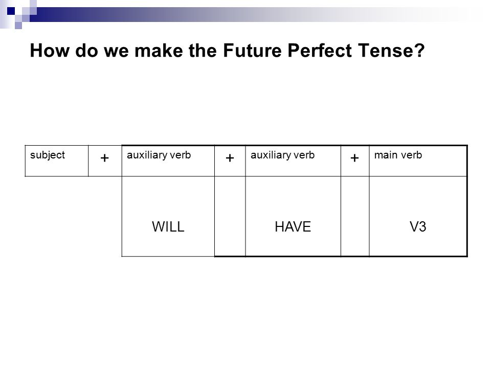 How do we make the Future Perfect Tense? subject + auxiliary verb + + main verb WILLHAVEV3