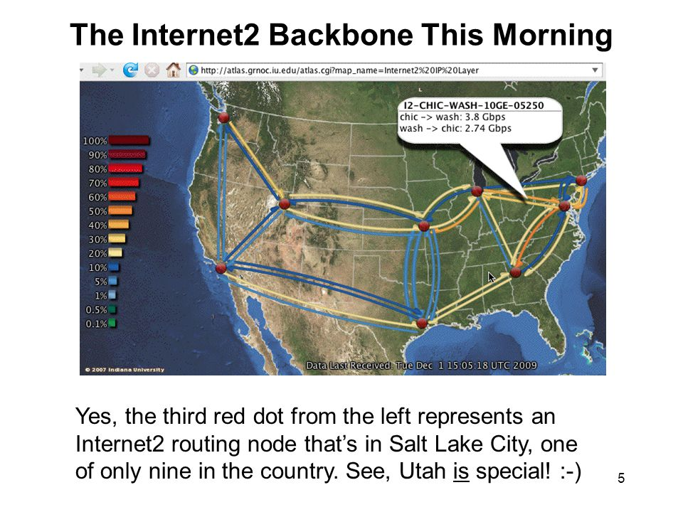 5 The Internet2 Backbone This Morning Yes, the third red dot from the left represents an Internet2 routing node that's in Salt Lake City, one of only