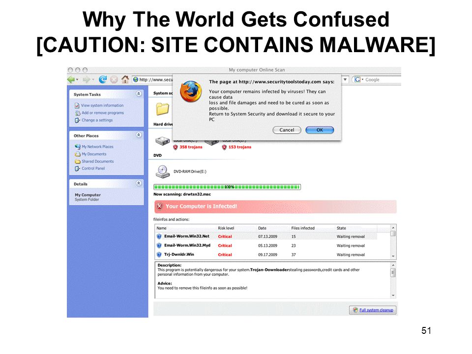 51 Why The World Gets Confused [CAUTION: SITE CONTAINS MALWARE]