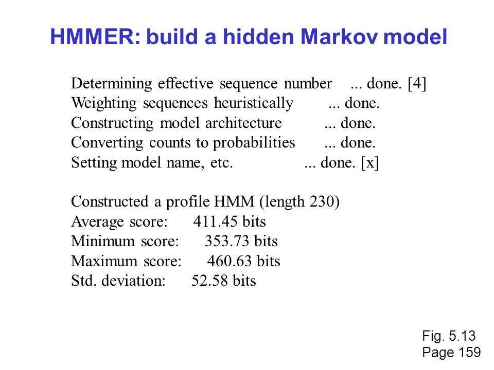 HMMER: build a hidden Markov model Determining effective sequence number...