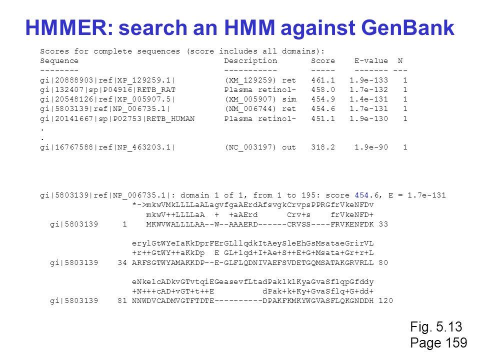 HMMER: search an HMM against GenBank Scores for complete sequences (score includes all domains): Sequence Description Score E-value N -------- ----------- ----- ------- --- gi|20888903|ref|XP_129259.1| (XM_129259) ret 461.1 1.9e-133 1 gi|132407|sp|P04916|RETB_RAT Plasma retinol- 458.0 1.7e-132 1 gi|20548126|ref|XP_005907.5| (XM_005907) sim 454.9 1.4e-131 1 gi|5803139|ref|NP_006735.1| (NM_006744) ret 454.6 1.7e-131 1 gi|20141667|sp|P02753|RETB_HUMAN Plasma retinol- 451.1 1.9e-130 1.