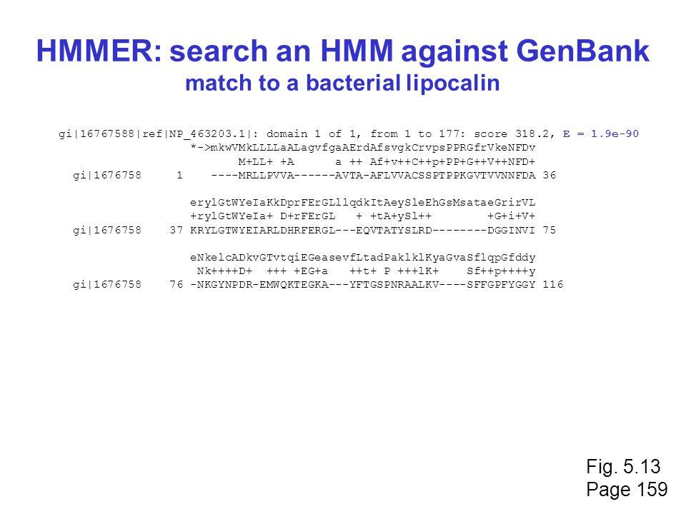 HMMER: search an HMM against GenBank match to a bacterial lipocalin gi|16767588|ref|NP_463203.1|: domain 1 of 1, from 1 to 177: score 318.2, E = 1.9e-90 *->mkwVMkLLLLaALagvfgaAErdAfsvgkCrvpsPPRGfrVkeNFDv M+LL+ +A a ++ Af+v++C++p+PP+G++V++NFD+ gi|1676758 1 ----MRLLPVVA------AVTA-AFLVVACSSPTPPKGVTVVNNFDA 36 erylGtWYeIaKkDprFErGLllqdkItAeySleEhGsMsataeGrirVL +rylGtWYeIa+ D+rFErGL + +tA+ySl++ +G+i+V+ gi|1676758 37 KRYLGTWYEIARLDHRFERGL---EQVTATYSLRD--------DGGINVI 75 eNkelcADkvGTvtqiEGeasevfLtadPaklklKyaGvaSflqpGfddy Nk++++D+ +++ +EG+a ++t+ P +++lK+ Sf++p++++y gi|1676758 76 -NKGYNPDR-EMWQKTEGKA---YFTGSPNRAALKV----SFFGPFYGGY 116 Fig.