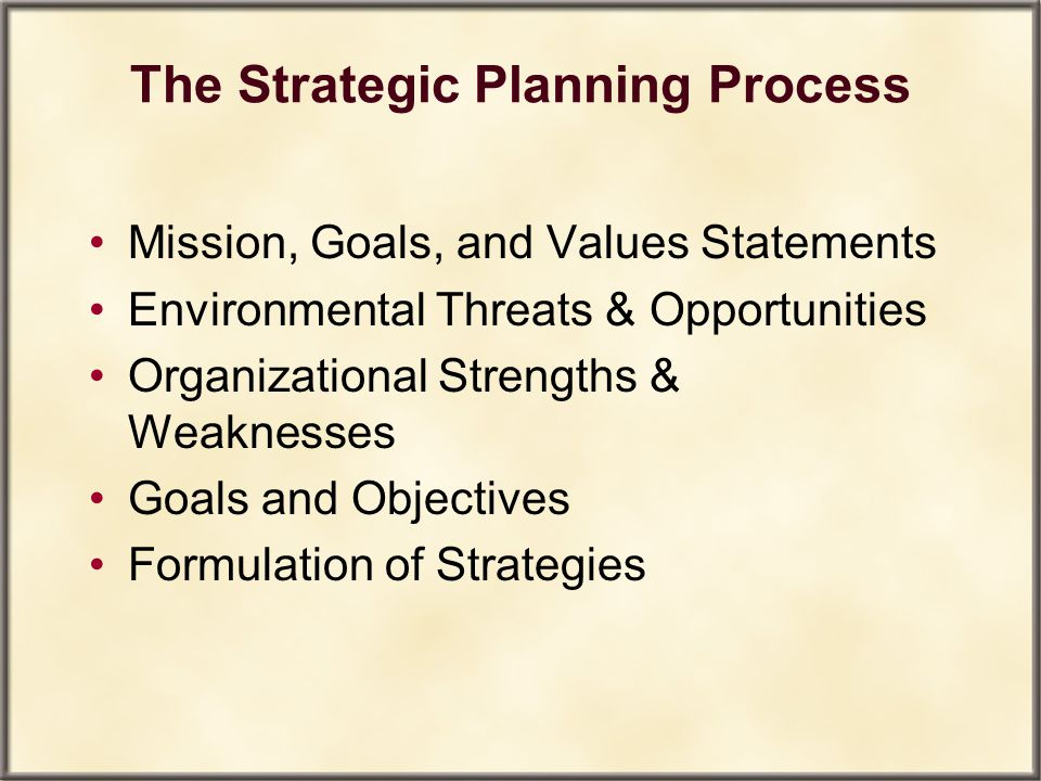 The Strategic Planning Process Mission, Goals, and Values Statements Environmental Threats & Opportunities Organizational Strengths & Weaknesses Goals
