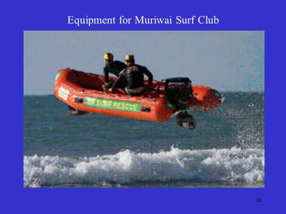 20 Equipment for Muriwai Surf Club