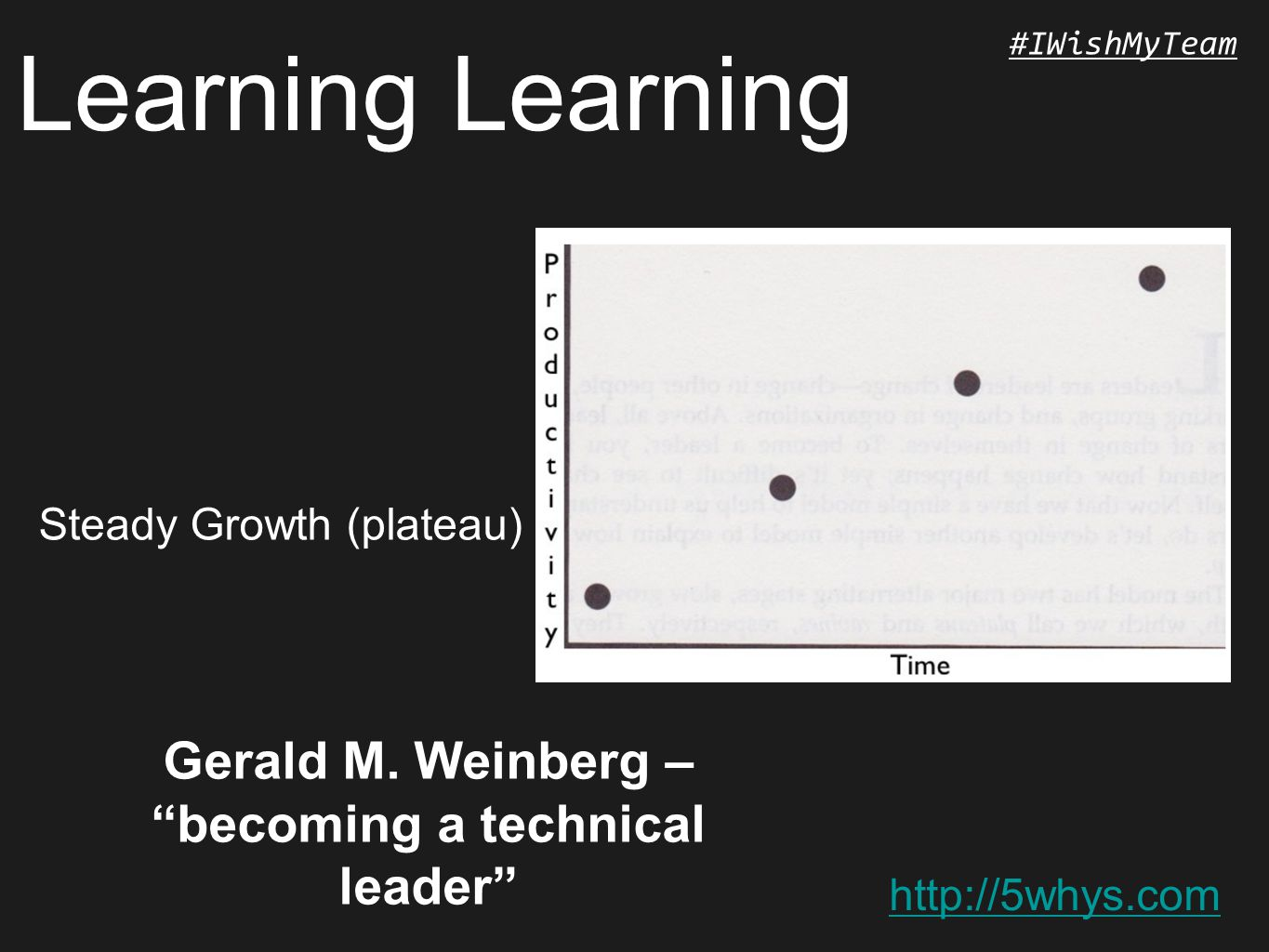 """http://5whys.com #IWishMyTeam Steady Growth (plateau) Learning Gerald M. Weinberg – """"becoming a technical leader"""""""
