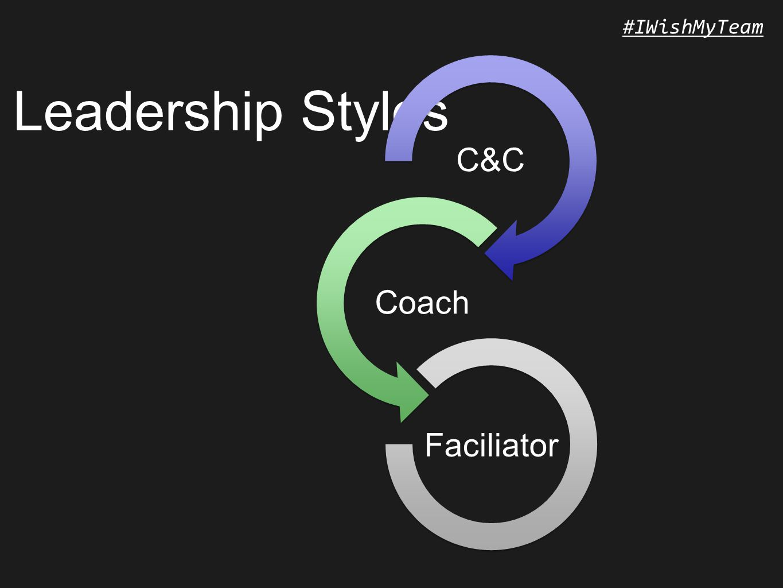 #IWishMyTeam Leadership Styles C&C Coach Faciliator