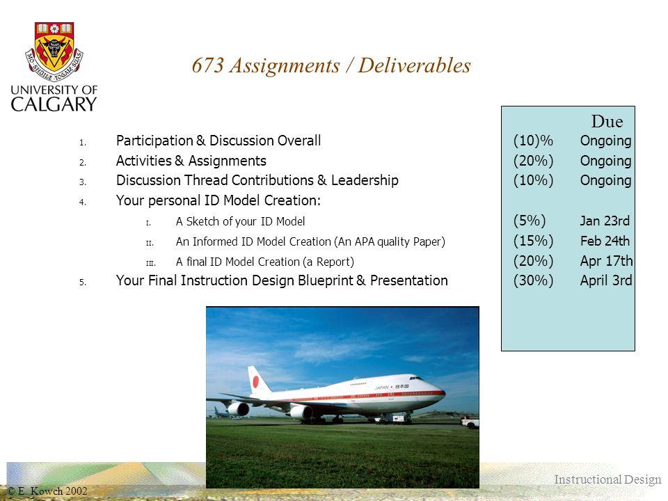 © E. Kowch 2002 Instructional Design 673 Assignments / Deliverables 1.