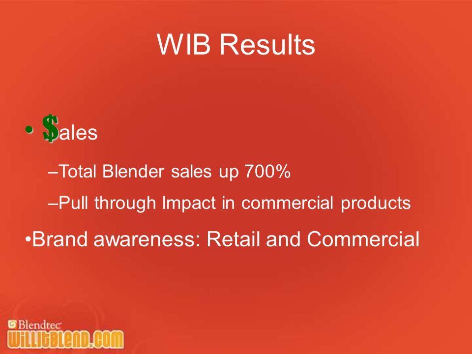 WIB Results $$ ales –Total Blender sales up 700% –Pull through Impact in commercial products Brand awareness: Retail and Commercial