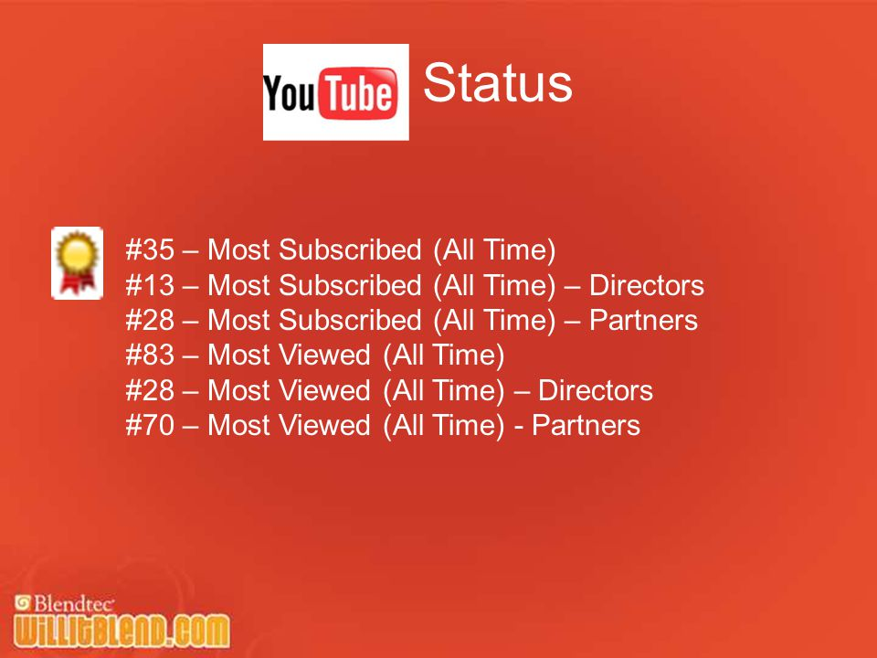 Status #35 – Most Subscribed (All Time) #13 – Most Subscribed (All Time) – Directors #28 – Most Subscribed (All Time) – Partners #83 – Most Viewed (All Time) #28 – Most Viewed (All Time) – Directors #70 – Most Viewed (All Time) - Partners