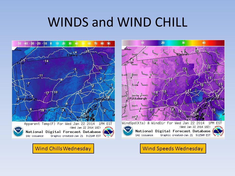 WINDS and WIND CHILL Wind Chills WednesdayWind Speeds Wednesday