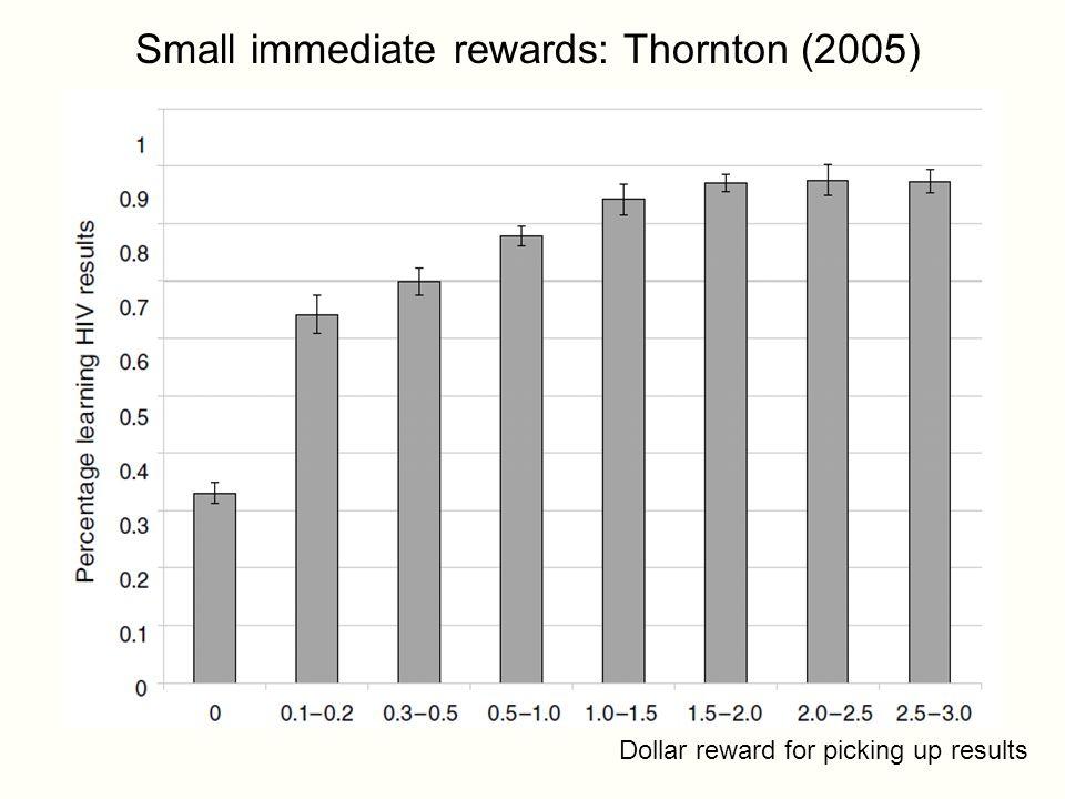 Small immediate rewards: Thornton (2005) Dollar reward for picking up results