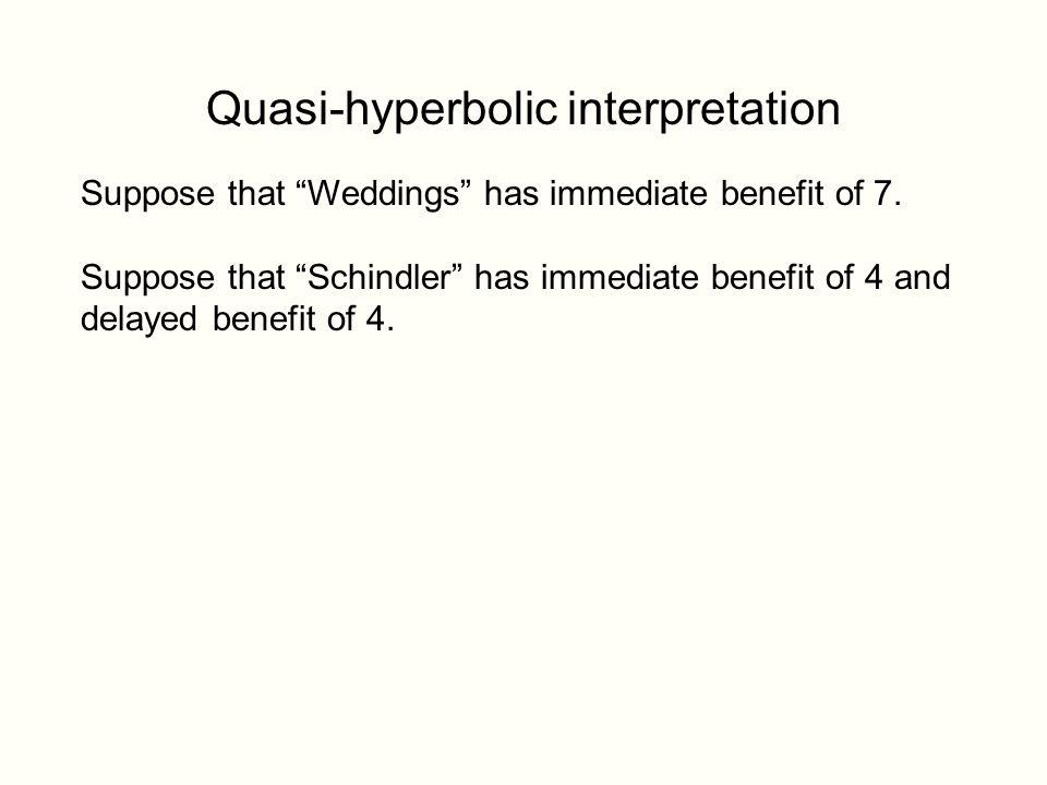 Quasi-hyperbolic interpretation Suppose that Weddings has immediate benefit of 7.