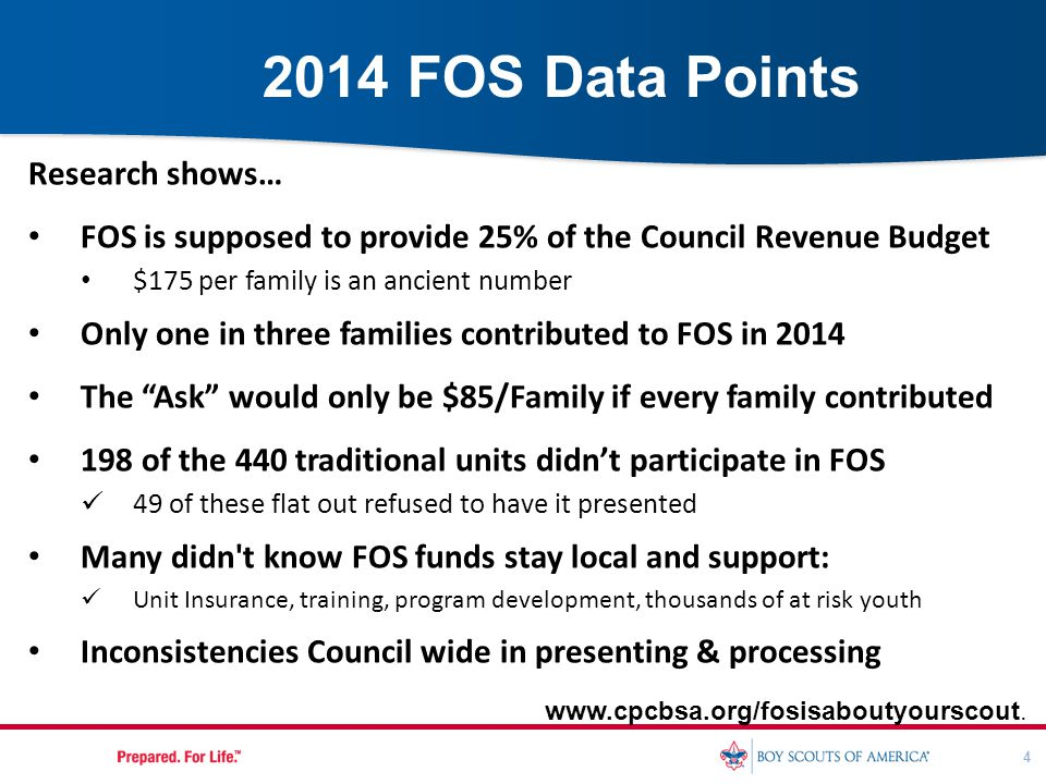 Research shows… FOS is supposed to provide 25% of the Council Revenue Budget $175 per family is an ancient number Only one in three families contribut