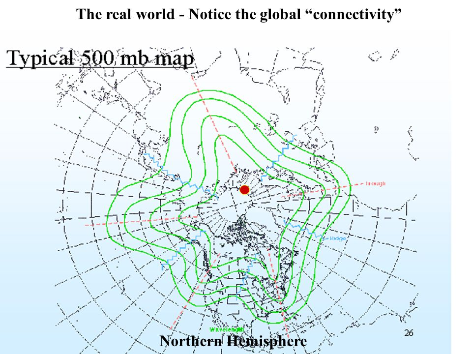 Northern Hemisphere The real world - Notice the global connectivity