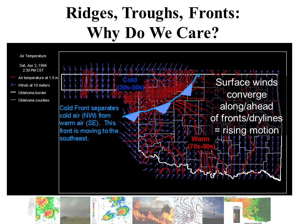 Ridges, Troughs, Fronts: Why Do We Care.