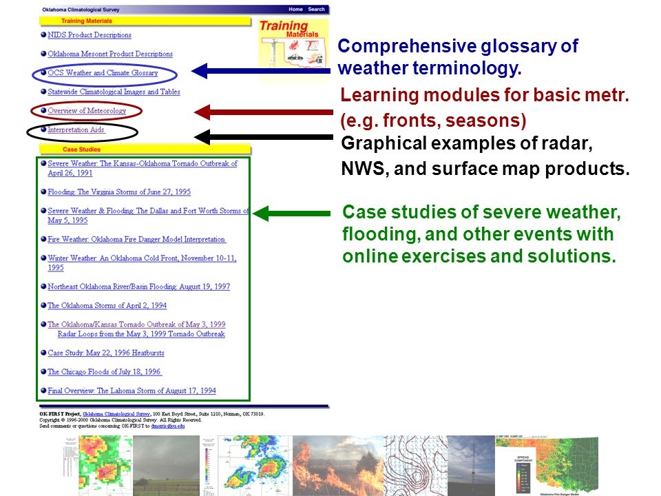 Comprehensive glossary of weather terminology. Learning modules for basic metr.