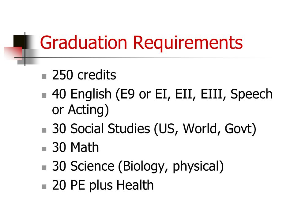 Graduation Requirements 250 credits 40 English (E9 or EI, EII, EIII, Speech or Acting) 30 Social Studies (US, World, Govt) 30 Math 30 Science (Biology