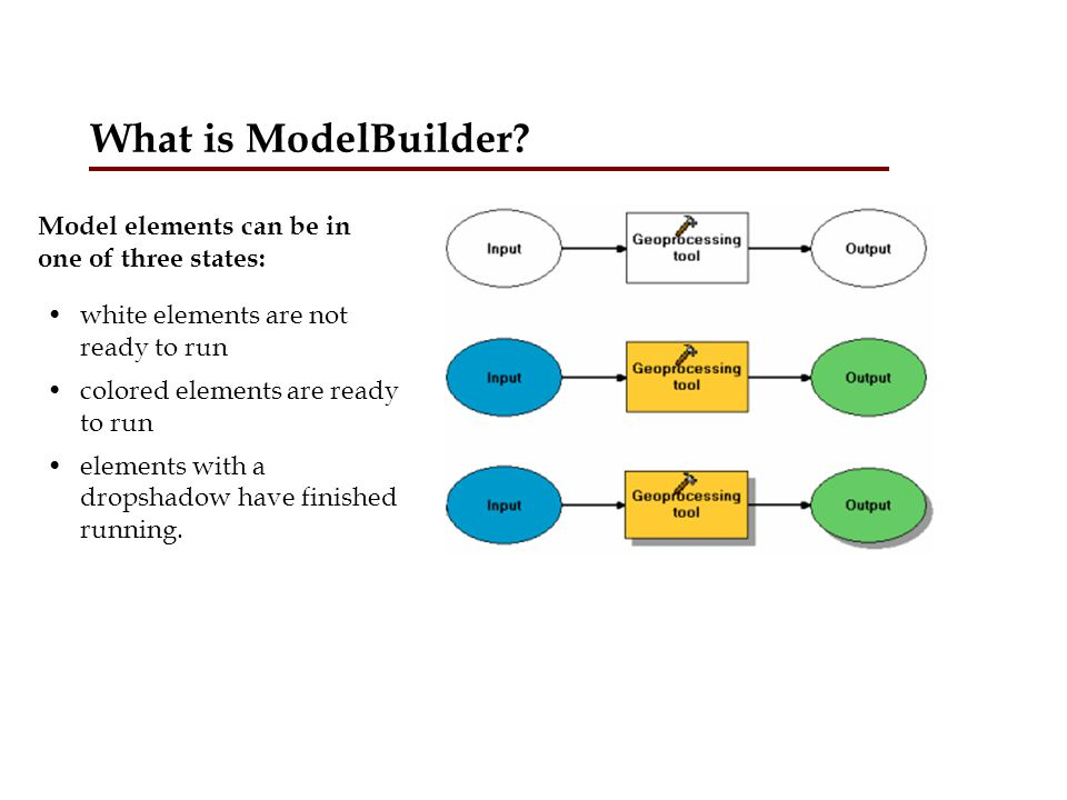 Why use ModelBuilder.Models provide a big-picture view of a project.