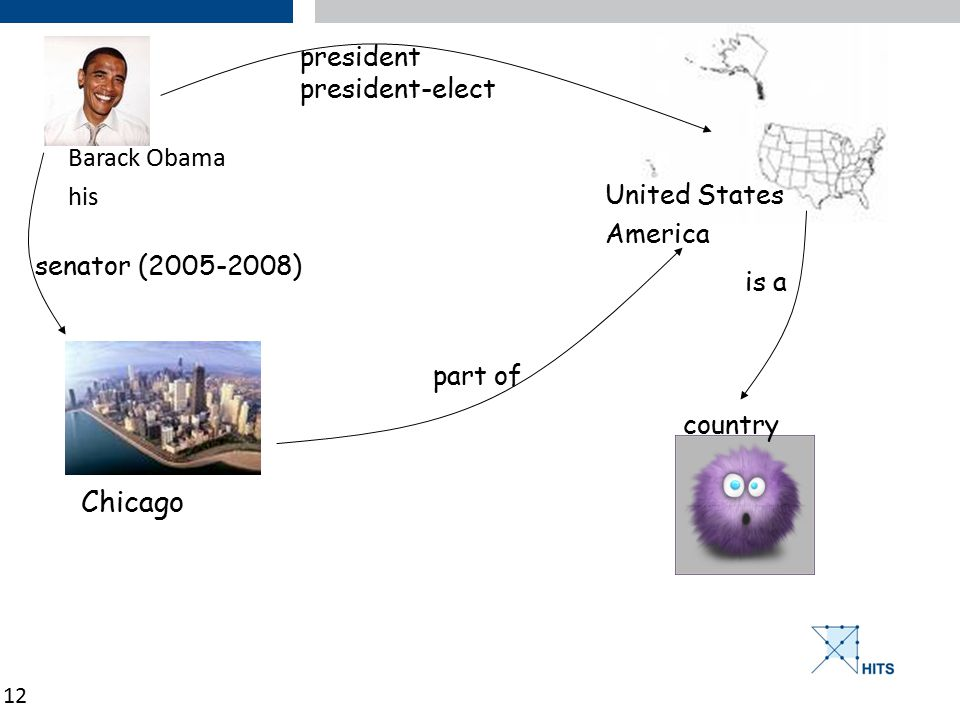 12 Barack Obama his United States America president president-elect country is a senator (2005-2008) ‏ Chicago part of