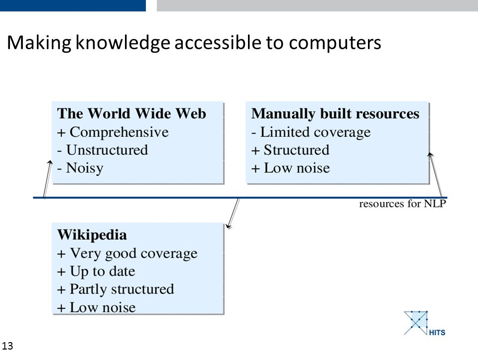 13 Making knowledge accessible to computers