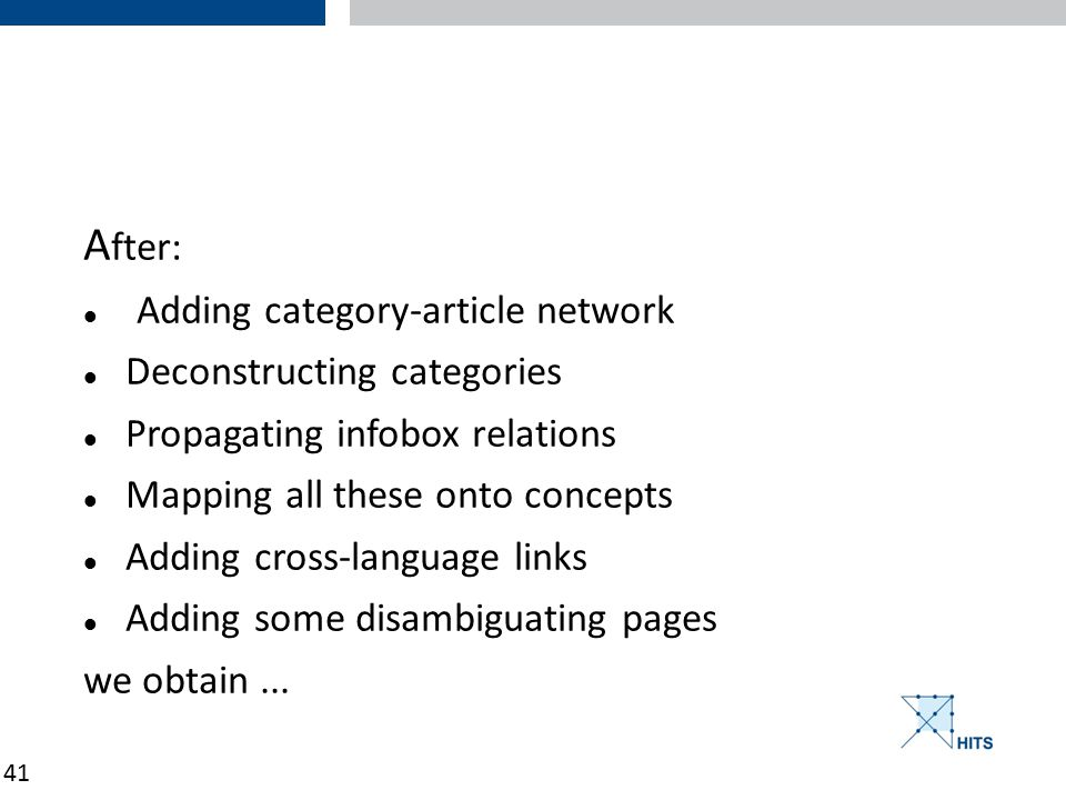 41 A fter: Adding category-article network Deconstructing categories Propagating infobox relations Mapping all these onto concepts Adding cross-language links Adding some disambiguating pages we obtain...