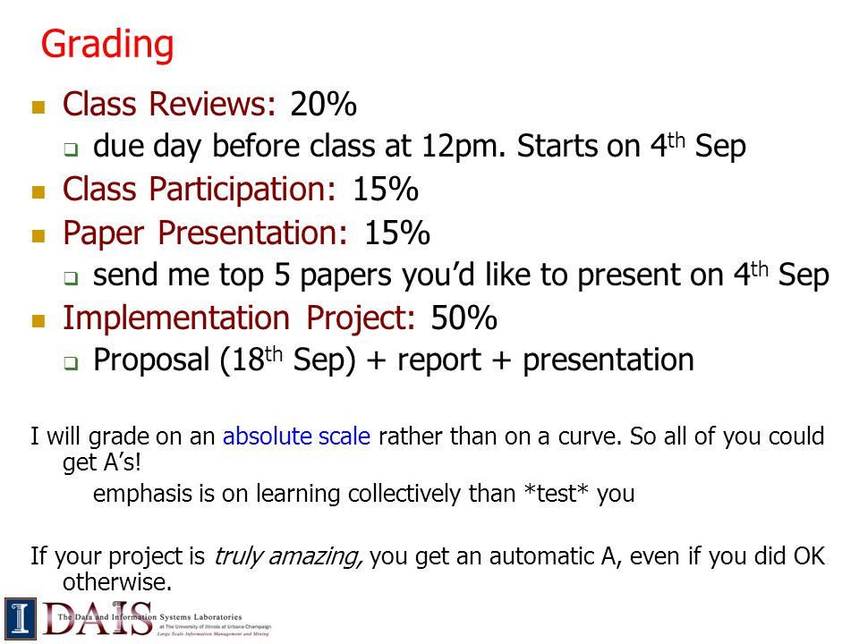 Grading Class Reviews: 20%  due day before class at 12pm.