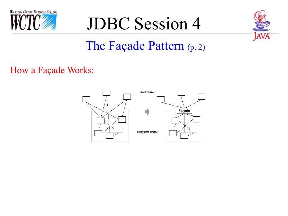 JDBC Session 4 How a Façade Works: The Façade Pattern (p. 2)
