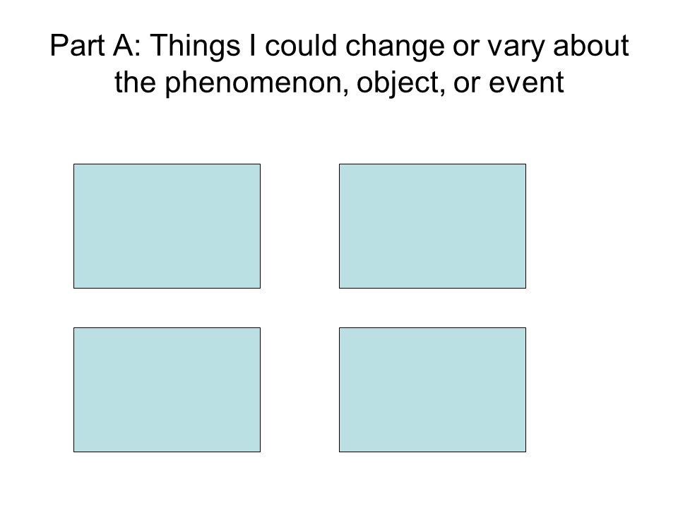 Part A: Things I could change or vary about the phenomenon, object, or event