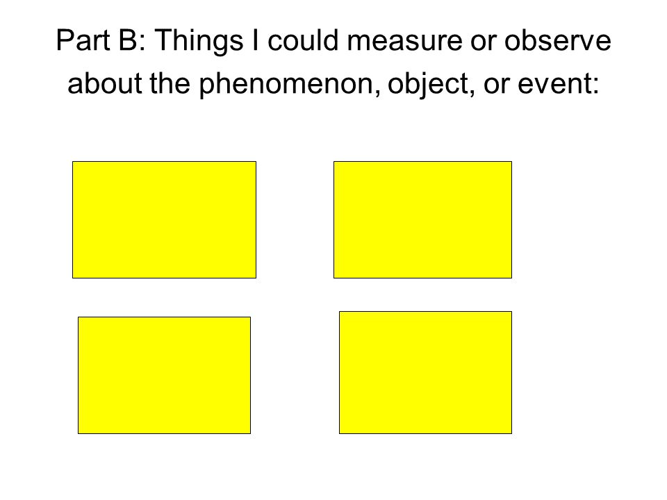 Part B: Things I could measure or observe about the phenomenon, object, or event: