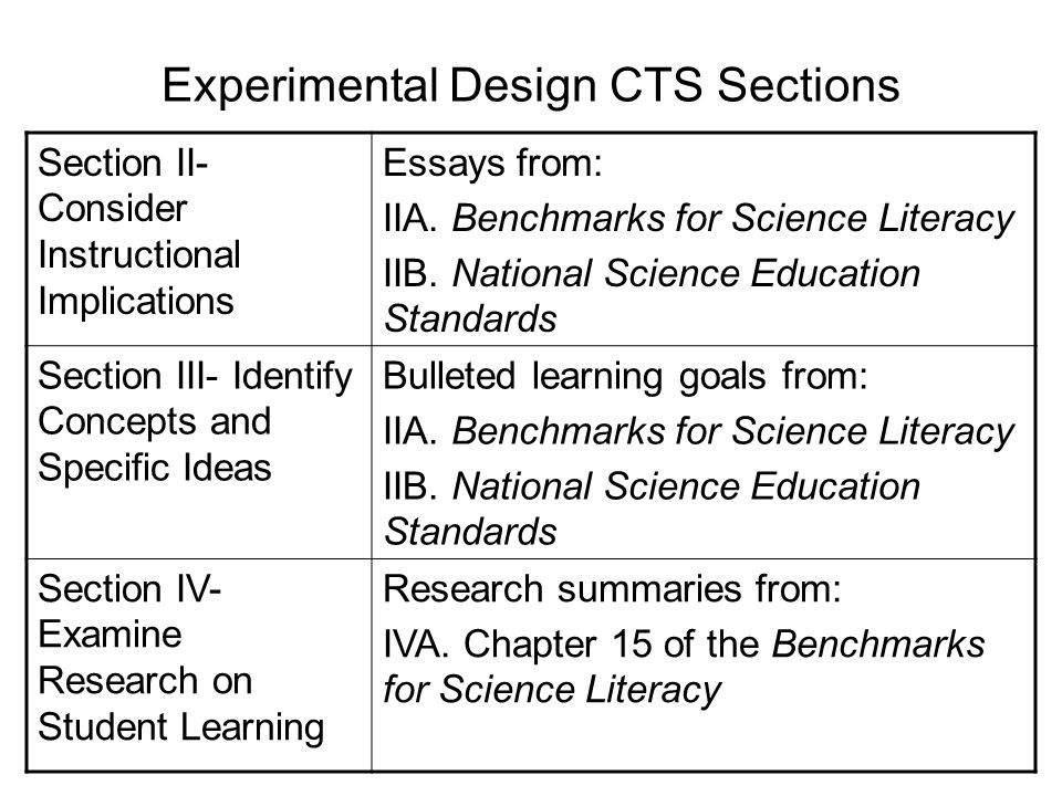 Inquiry and the Standards National Science Education Standards Abilities of Inquiry Understandings of Inquiry Inquiry-Based Teaching Benchmarks for Science Literacy Scientific Inquiry Habits of Mind