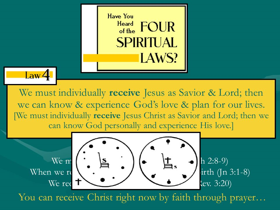 We must individually receive Jesus as Savior & Lord; then we can know & experience God's love & plan for our lives.