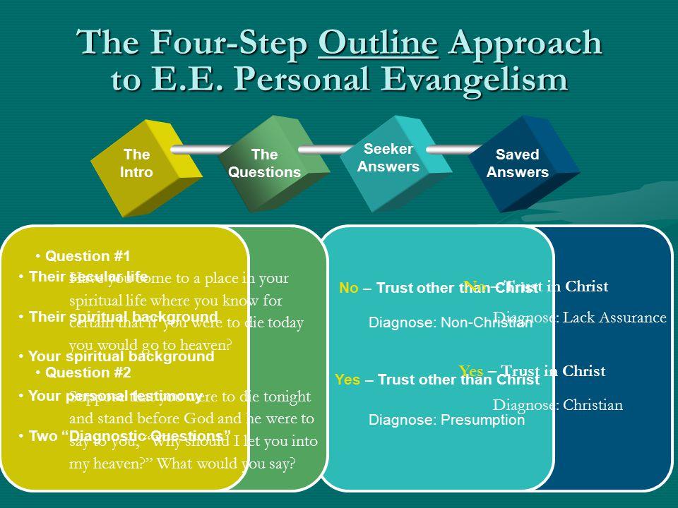 The Four-Step Outline Approach to E.E.