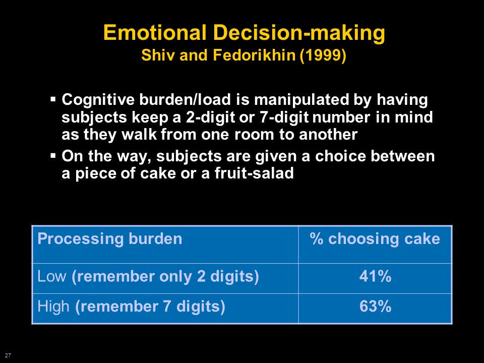 27 Emotional Decision-making Shiv and Fedorikhin (1999)  Cognitive burden/load is manipulated by having subjects keep a 2-digit or 7-digit number in mind as they walk from one room to another  On the way, subjects are given a choice between a piece of cake or a fruit-salad Processing burden% choosing cake Low (remember only 2 digits)41% High (remember 7 digits)63%