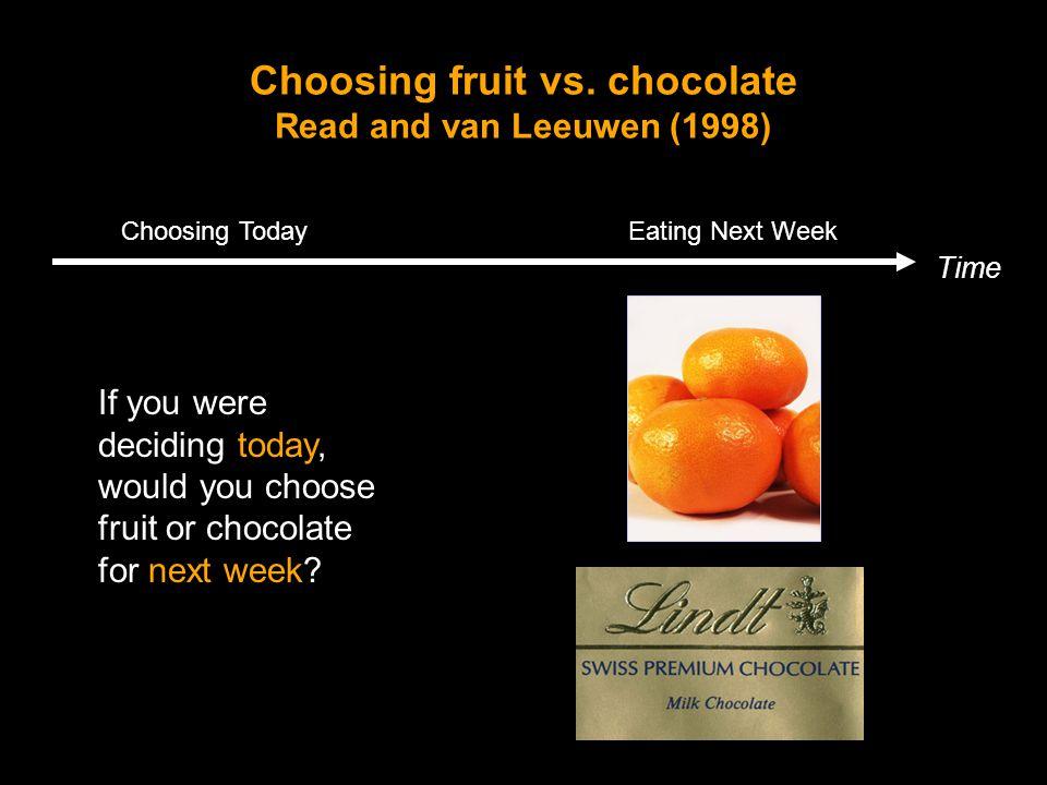 Choosing fruit vs.