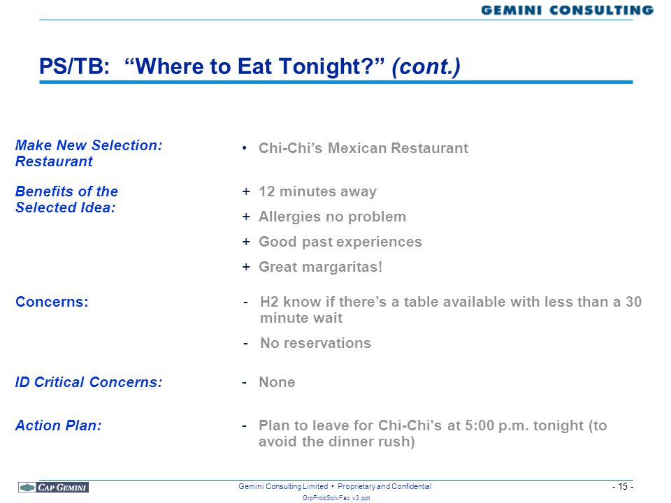 "- 15 - GrpProbSolvFac v3.ppt Gemini Consulting Limited Proprietary and Confidential PS/TB: ""Where to Eat Tonight?"" (cont.) Concerns: Benefits of the S"