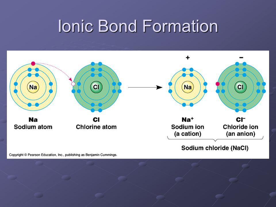 Ionic Bond Formation