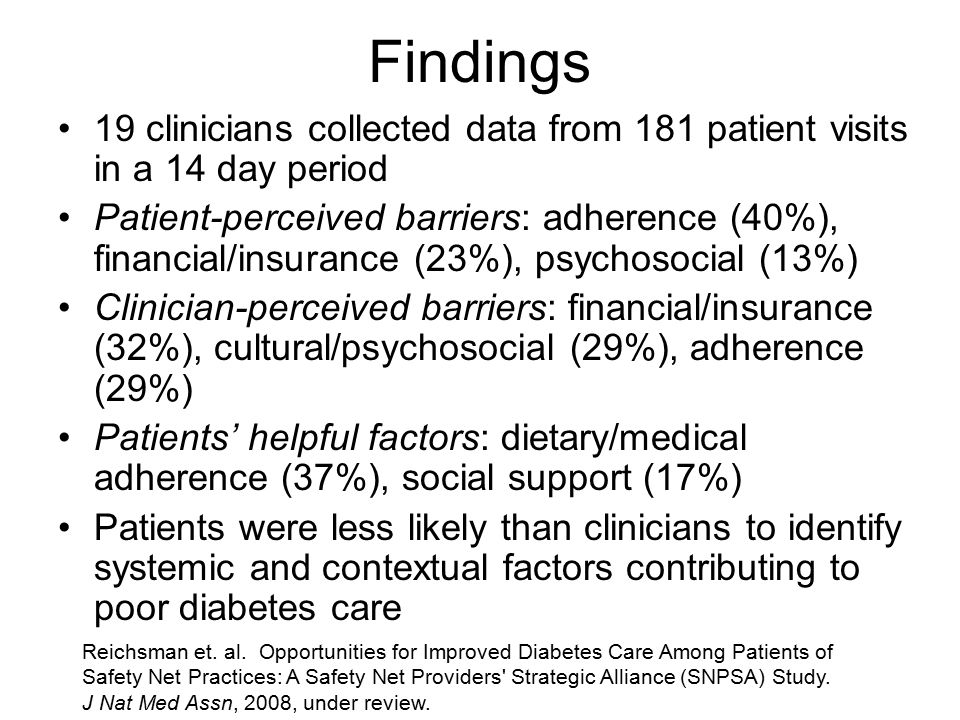 Findings 19 clinicians collected data from 181 patient visits in a 14 day period Patient-perceived barriers: adherence (40%), financial/insurance (23%), psychosocial (13%) Clinician-perceived barriers: financial/insurance (32%), cultural/psychosocial (29%), adherence (29%) Patients' helpful factors: dietary/medical adherence (37%), social support (17%) Patients were less likely than clinicians to identify systemic and contextual factors contributing to poor diabetes care Reichsman et.