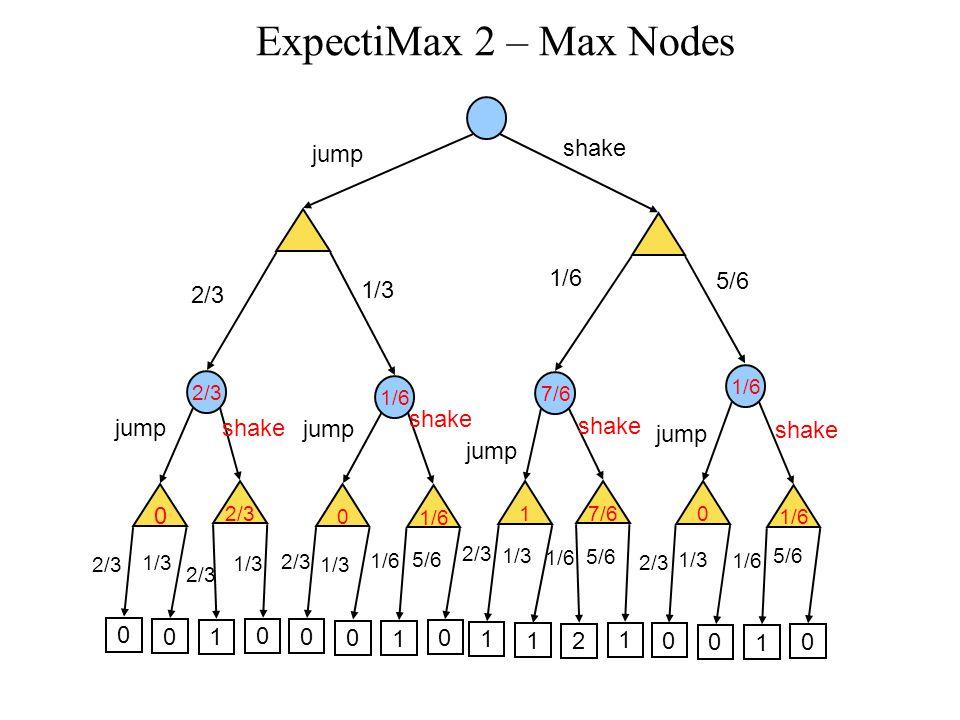ExpectiMax 2 – Max Nodes 2/3 0 0 0 1 0 1/6 0 0 0 1 0 7/6 1 1 1 2 1 1/6 0 0 0 1 0 jump shake 2/3 1/3 1/6 5/6 1/6 5/6