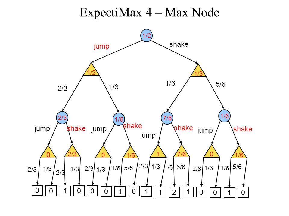 ExpectiMax 4 – Max Node 1/2 1/3 2/3 0 0 0 1 0 1/6 0 0 0 1 0 7/6 1 1 1 2 1 1/6 0 0 0 1 0 jump shake 2/3 1/3 1/6 5/6 1/6 5/6