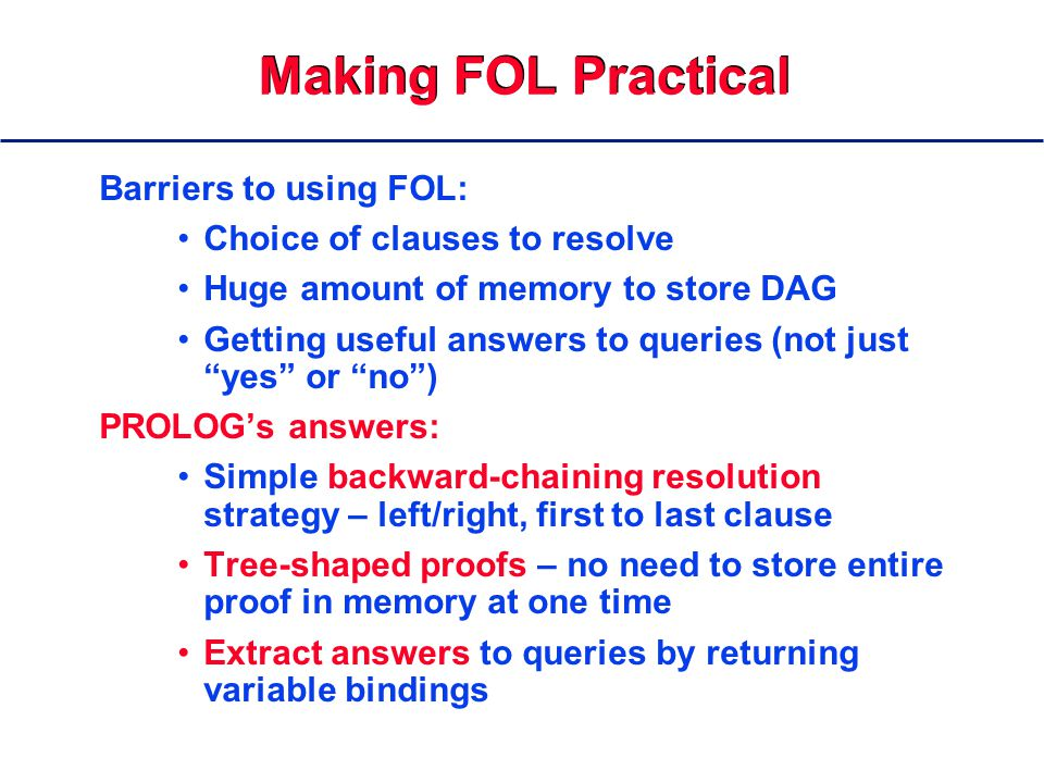 Making FOL Practical Barriers to using FOL: Choice of clauses to resolve Huge amount of memory to store DAG Getting useful answers to queries (not just yes or no ) PROLOG's answers: Simple backward-chaining resolution strategy – left/right, first to last clause Tree-shaped proofs – no need to store entire proof in memory at one time Extract answers to queries by returning variable bindings