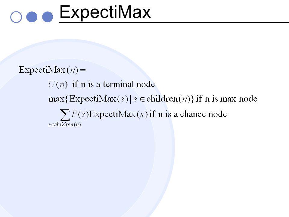 ExpectiMax
