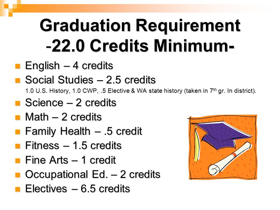 Graduation Requirement -22.0 Credits Minimum- English – 4 credits English – 4 credits Social Studies – 2.5 credits Social Studies – 2.5 credits 1.0 U.S.