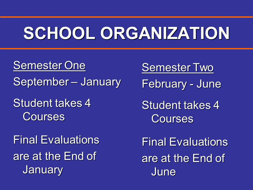 SCHOOL ORGANIZATION Semester One September – January Student takes 4 Courses Final Evaluations are at the End of January Semester Two February - June Student takes 4 Courses Final Evaluations are at the End of June