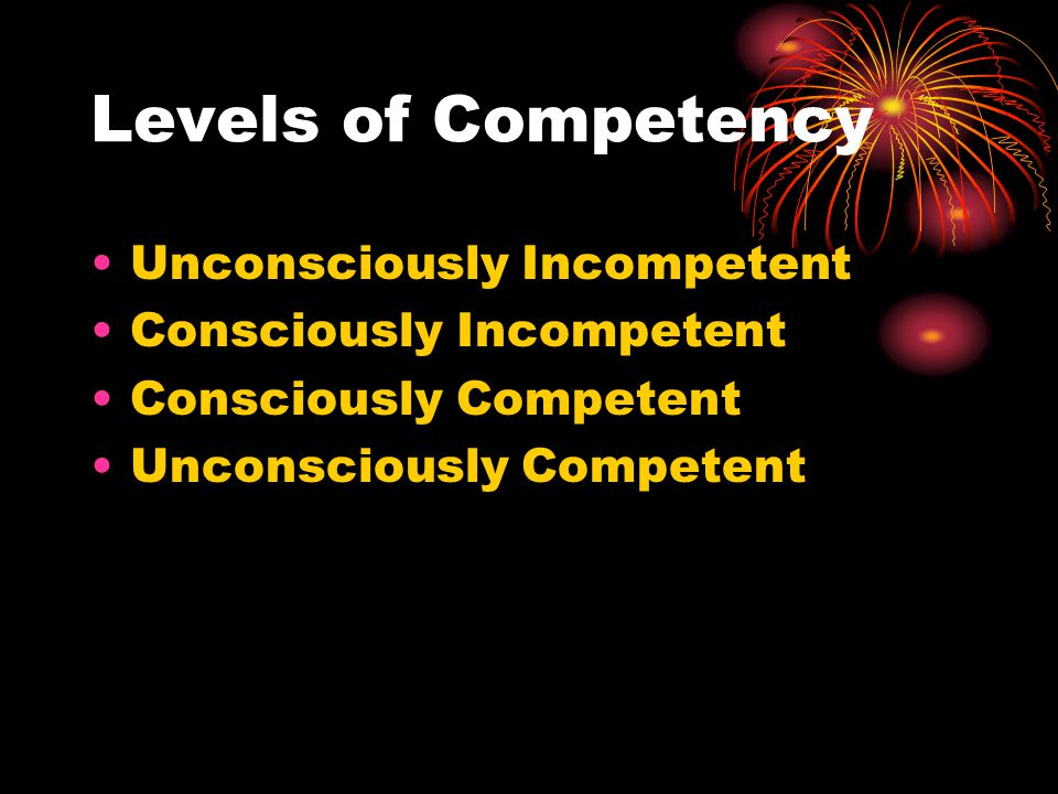 Levels of Competency Unconsciously Incompetent Consciously Incompetent Consciously Competent Unconsciously Competent